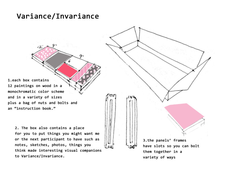 variance invariance